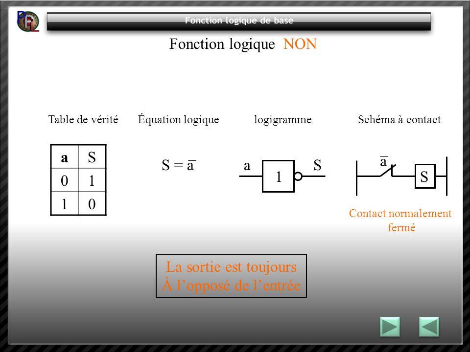 Fonction logique NON Table de vérité Équation logique logigramme Schéma à contact aS 01 10 S = aa S 1 a S Contact normalement fermé La sortie est touj