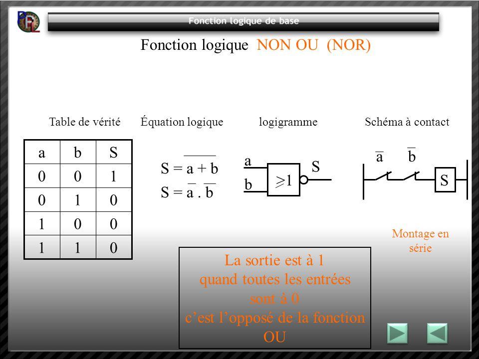 Fonction logique NON OU (NOR) Table de vérité Équation logique logigramme Schéma à contact 011 001 010 100 Sba S = a + b S = a. b >1 a b S a S b Monta