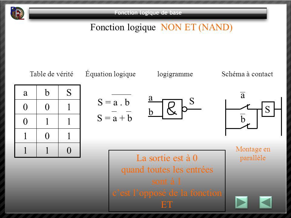 Fonction logique NON ET (NAND) Table de vérité Équation logique logigramme Schéma à contact La sortie est à 0 quand toutes les entrées sont à 1 cest lopposé de la fonction ET 011 101 110 100 Sba S = a.