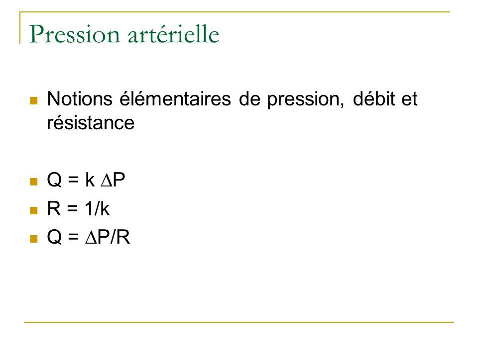 Pression artérielle Notions élémentaires de pression, débit et résistance Q = k P R = 1/k Q = P/R