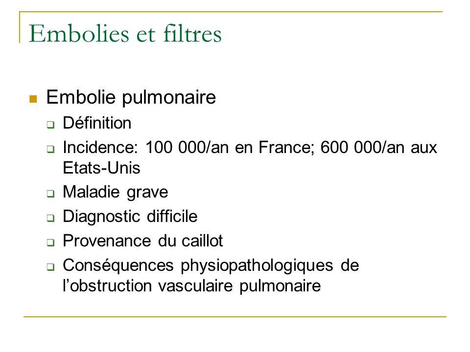 Embolies et filtres Embolie pulmonaire Définition Incidence: 100 000/an en France; 600 000/an aux Etats-Unis Maladie grave Diagnostic difficile Provenance du caillot Conséquences physiopathologiques de lobstruction vasculaire pulmonaire