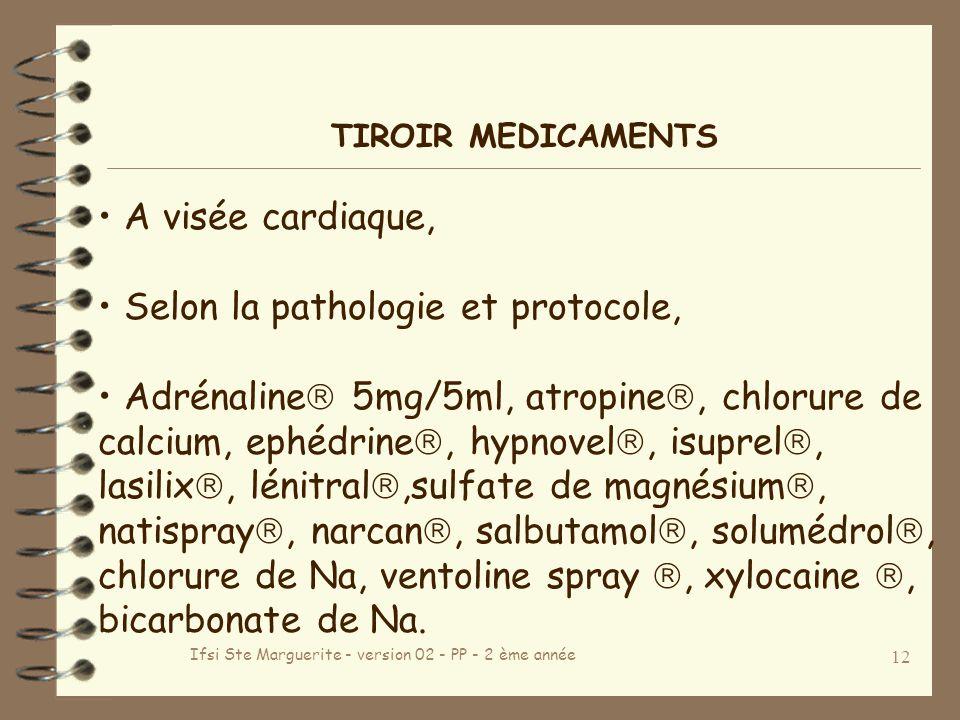 Ifsi Ste Marguerite - version 02 - PP - 2 ème année 12 TIROIR MEDICAMENTS A visée cardiaque, Selon la pathologie et protocole, Adrénaline 5mg/5ml, atropine, chlorure de calcium, ephédrine, hypnovel, isuprel, lasilix, lénitral,sulfate de magnésium, natispray, narcan, salbutamol, solumédrol, chlorure de Na, ventoline spray, xylocaine, bicarbonate de Na.