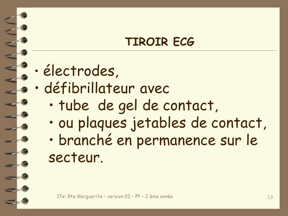 Ifsi Ste Marguerite - version 02 - PP - 2 ème année 13 TIROIR ECG électrodes, défibrillateur avec tube de gel de contact, ou plaques jetables de contact, branché en permanence sur le secteur.