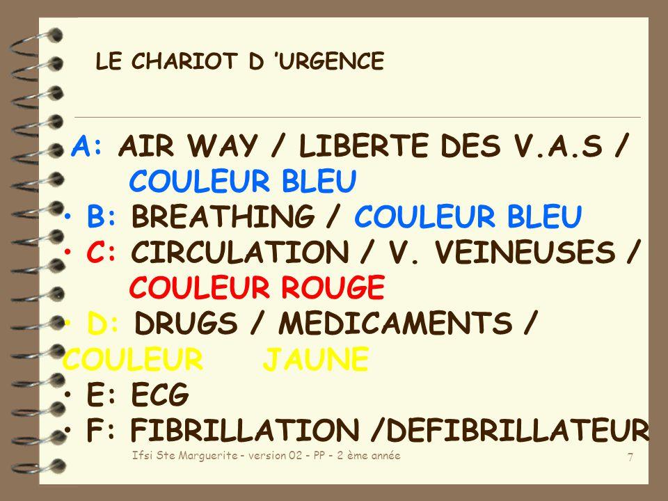 Ifsi Ste Marguerite - version 02 - PP - 2 ème année 7 A: AIR WAY / LIBERTE DES V.A.S / COULEUR BLEU B: BREATHING / COULEUR BLEU C: CIRCULATION / V.