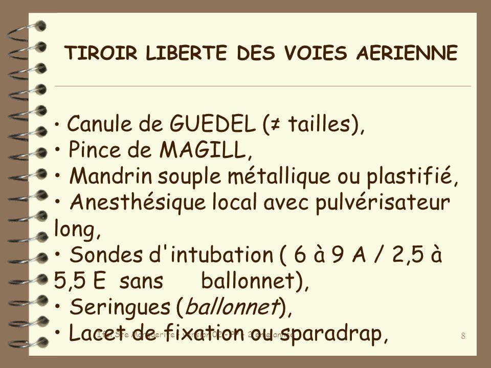 Ifsi Ste Marguerite - version 02 - PP - 2 ème année 8 TIROIR LIBERTE DES VOIES AERIENNE Canule de GUEDEL ( tailles), Pince de MAGILL, Mandrin souple métallique ou plastifié, Anesthésique local avec pulvérisateur long, Sondes d intubation ( 6 à 9 A / 2,5 à 5,5 E sans ballonnet), Seringues (ballonnet), Lacet de fixation ou sparadrap,