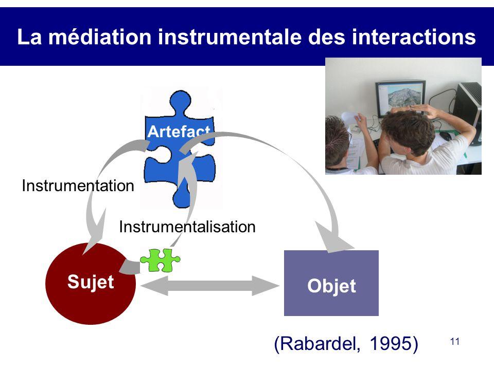 11 La médiation instrumentale des interactions (Rabardel, 1995) Sujet Objet Artefact Instrumentation Instrumentalisation