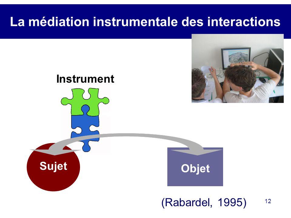 12 La médiation instrumentale des interactions (Rabardel, 1995) Sujet Objet Instrument