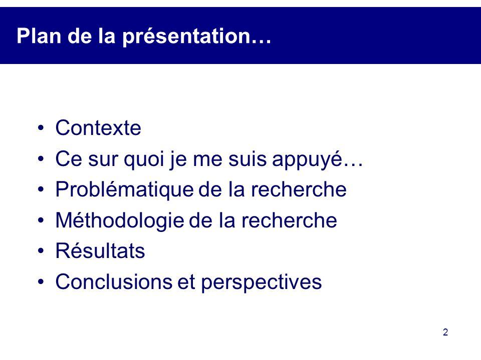 2 Plan de la présentation… Contexte Ce sur quoi je me suis appuyé… Problématique de la recherche Méthodologie de la recherche Résultats Conclusions et