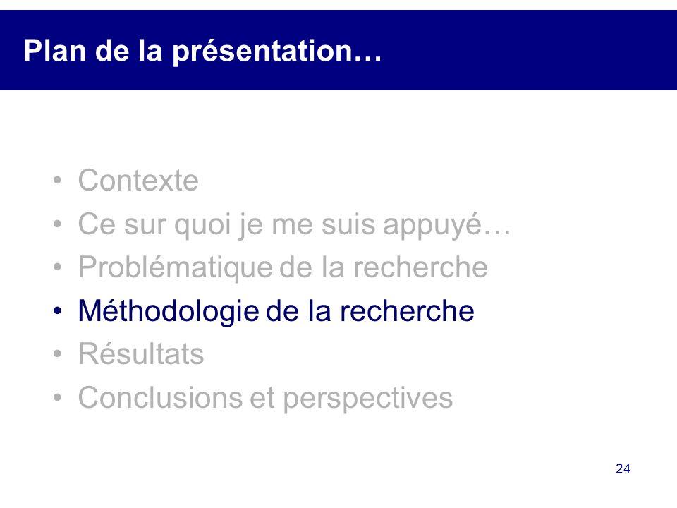 24 Plan de la présentation… Contexte Ce sur quoi je me suis appuyé… Problématique de la recherche Méthodologie de la recherche Résultats Conclusions e