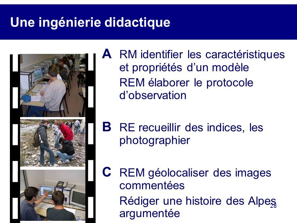 28 Une ingénierie didactique A RM identifier les caractéristiques et propriétés dun modèle REM élaborer le protocole dobservation B RE recueillir des