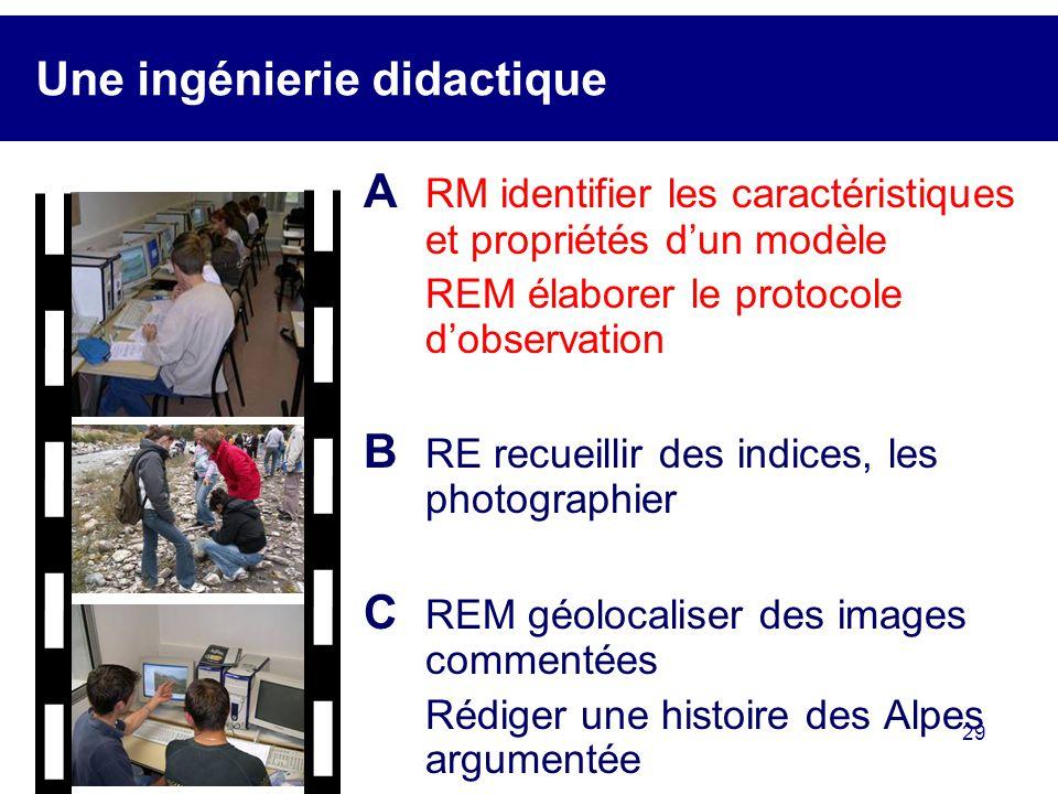29 Une ingénierie didactique A RM identifier les caractéristiques et propriétés dun modèle REM élaborer le protocole dobservation B RE recueillir des