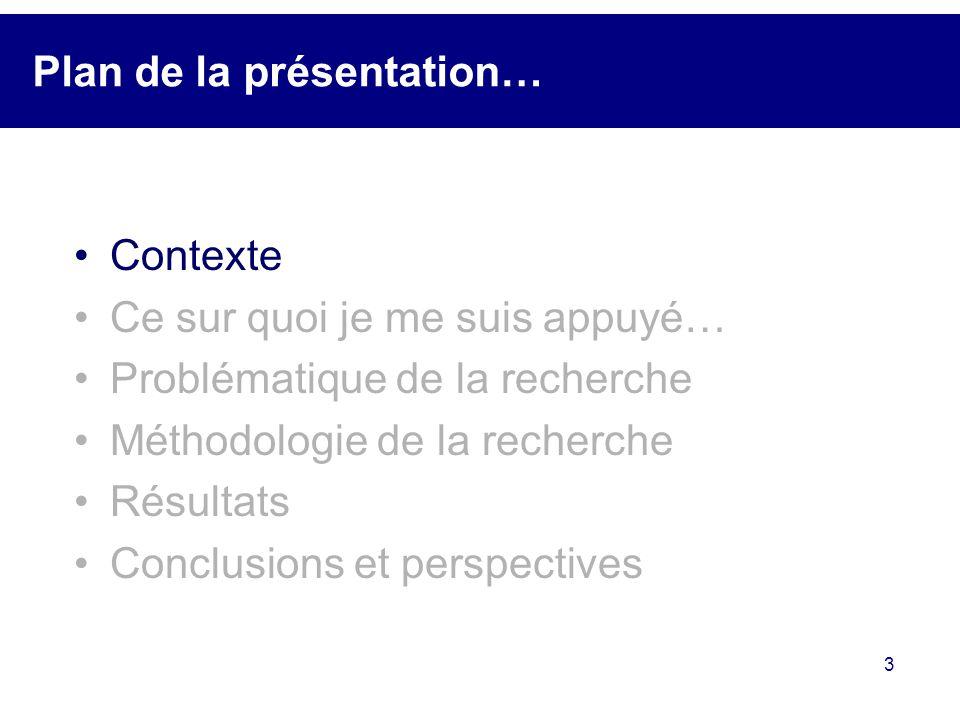 3 Plan de la présentation… Contexte Ce sur quoi je me suis appuyé… Problématique de la recherche Méthodologie de la recherche Résultats Conclusions et