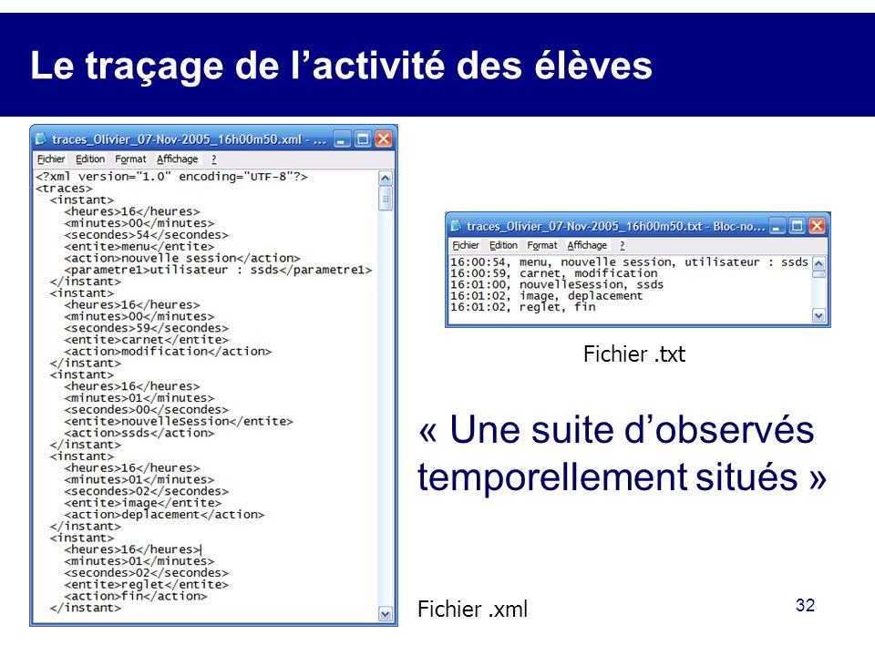 32 Le traçage de lactivité des élèves Fichier.txt Fichier.xml « Une suite dobservés temporellement situés »