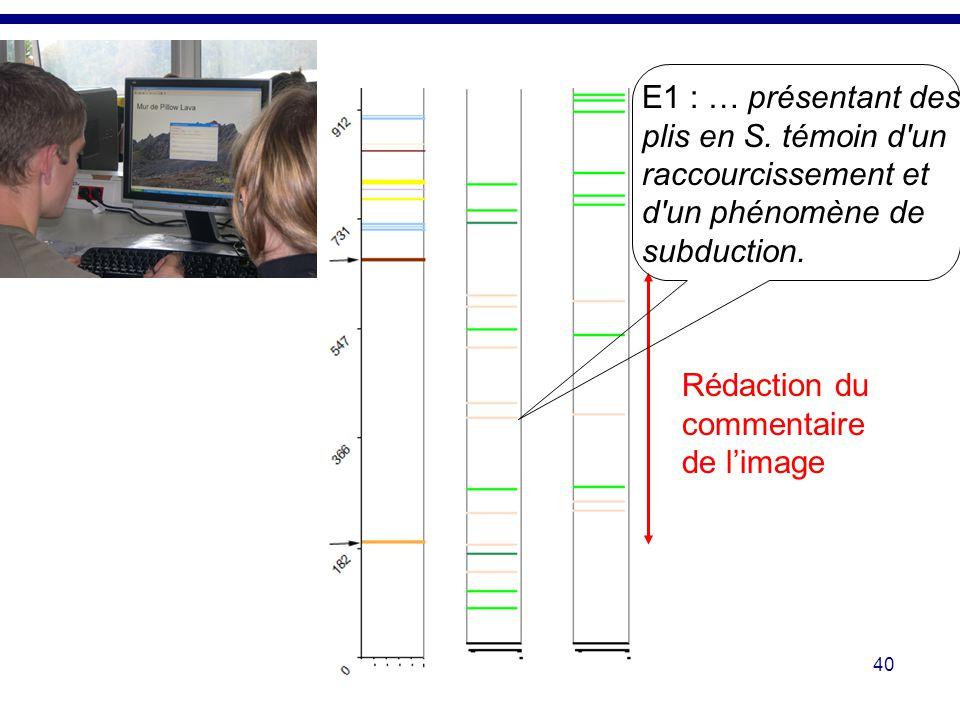 40 Rédaction du commentaire de limage E1 : … présentant des plis en S. témoin d'un raccourcissement et d'un phénomène de subduction.