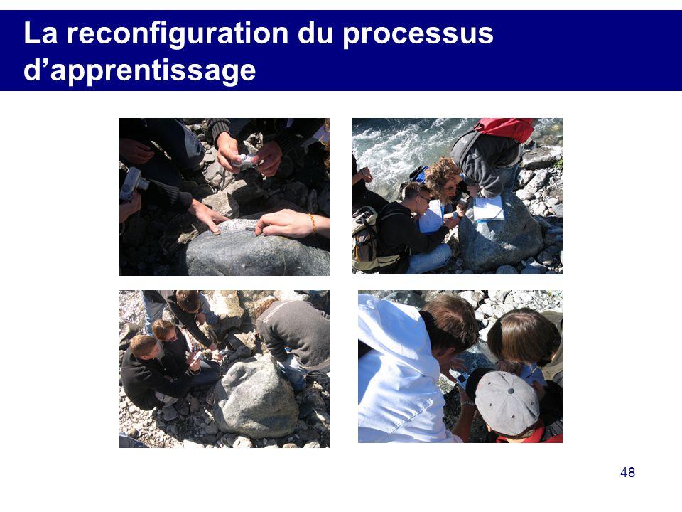 48 La reconfiguration du processus dapprentissage