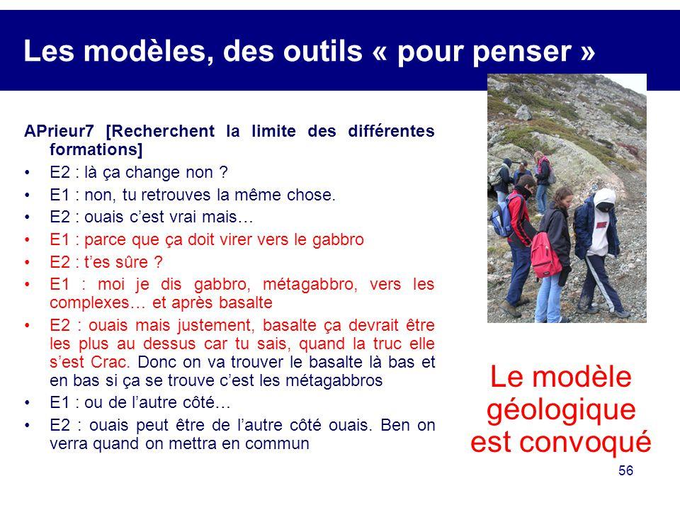 56 Les modèles, des outils « pour penser » APrieur7 [Recherchent la limite des différentes formations] E2 : là ça change non ? E1 : non, tu retrouves
