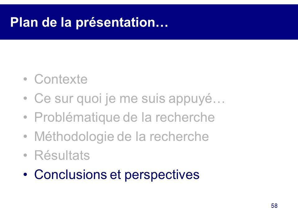 58 Plan de la présentation… Contexte Ce sur quoi je me suis appuyé… Problématique de la recherche Méthodologie de la recherche Résultats Conclusions e