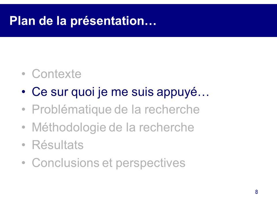 8 Plan de la présentation… Contexte Ce sur quoi je me suis appuyé… Problématique de la recherche Méthodologie de la recherche Résultats Conclusions et