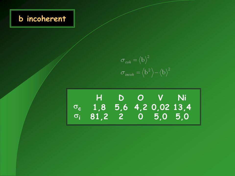 b incoherent c i H 1,8 81,2 D 5,6 2 O 4,2 0 V 0,02 5,0 Ni 13,4 5,0