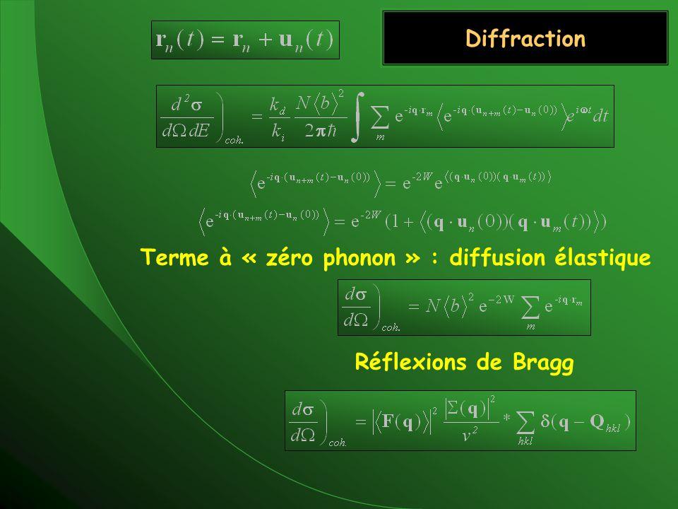 Diffraction Terme à « zéro phonon » : diffusion élastique Réflexions de Bragg