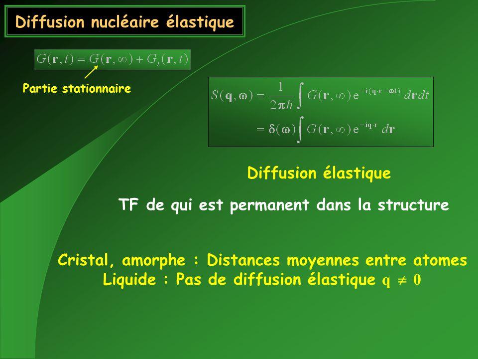 Diffusion nucléaire élastique Partie stationnaire Diffusion élastique TF de qui est permanent dans la structure Cristal, amorphe : Distances moyennes entre atomes Liquide : Pas de diffusion élastique q 0