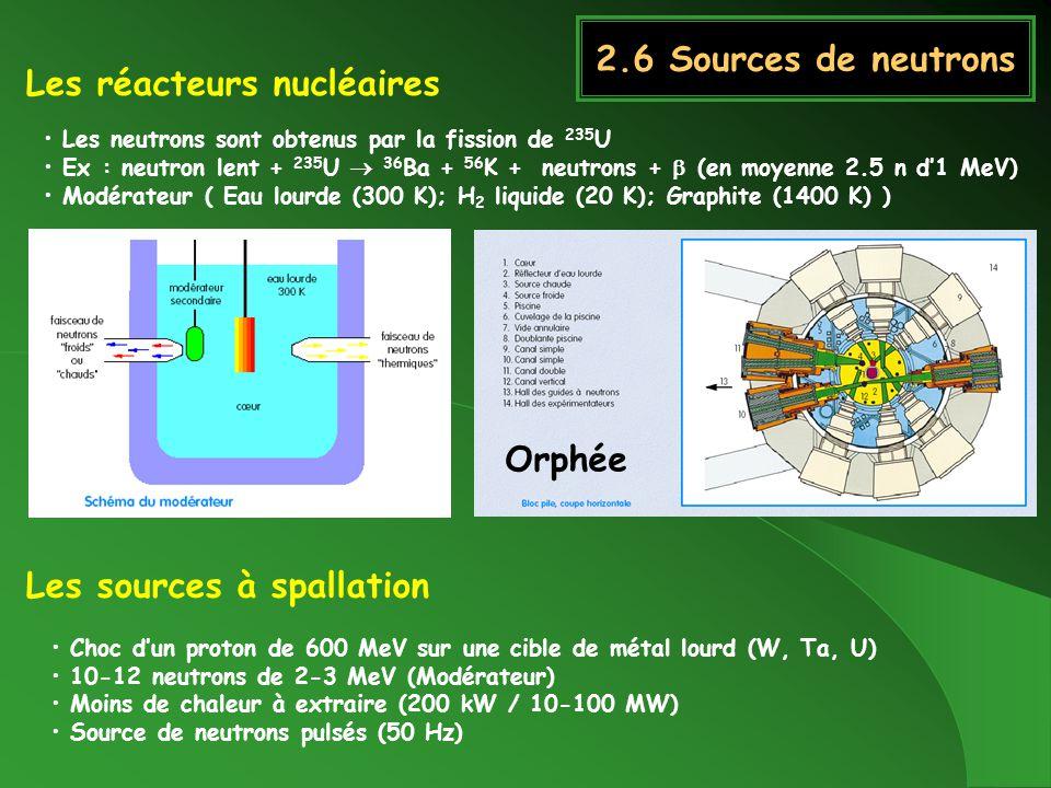 2.6 Sources de neutrons Les réacteurs nucléaires Les neutrons sont obtenus par la fission de 235 U Ex : neutron lent + 235 U 36 Ba + 56 K + neutrons +