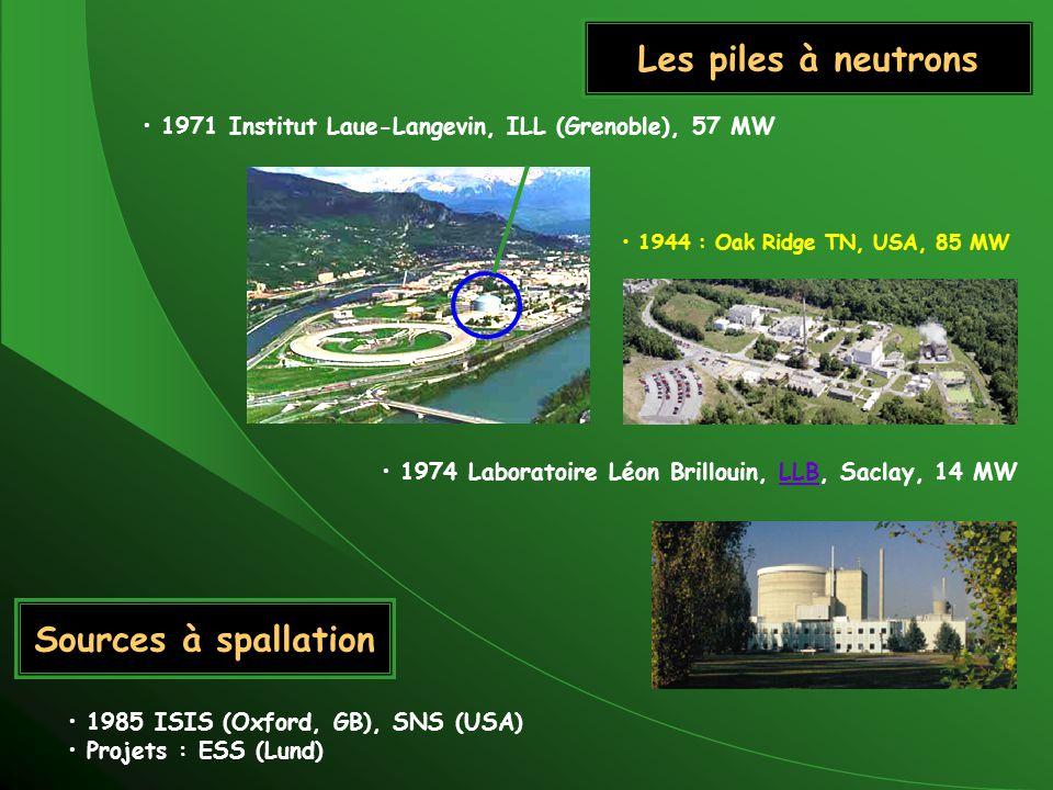 Les piles à neutrons 1971 Institut Laue-Langevin, ILL (Grenoble), 57 MW 1944 : Oak Ridge TN, USA, 85 MW 1974 Laboratoire Léon Brillouin, LLB, Saclay, 14 MWLLB Sources à spallation 1985 ISIS (Oxford, GB), SNS (USA) Projets : ESS (Lund)