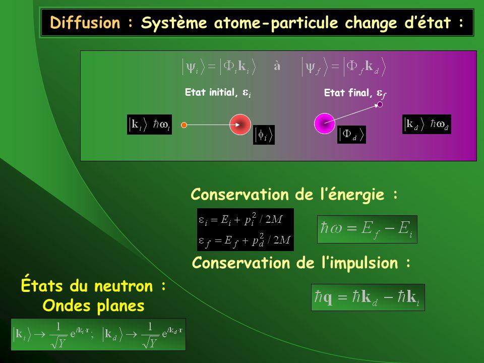 Diffusion : Système atome-particule change détat : Conservation de lénergie : Etat initial, i Etat final, f Conservation de limpulsion : États du neut