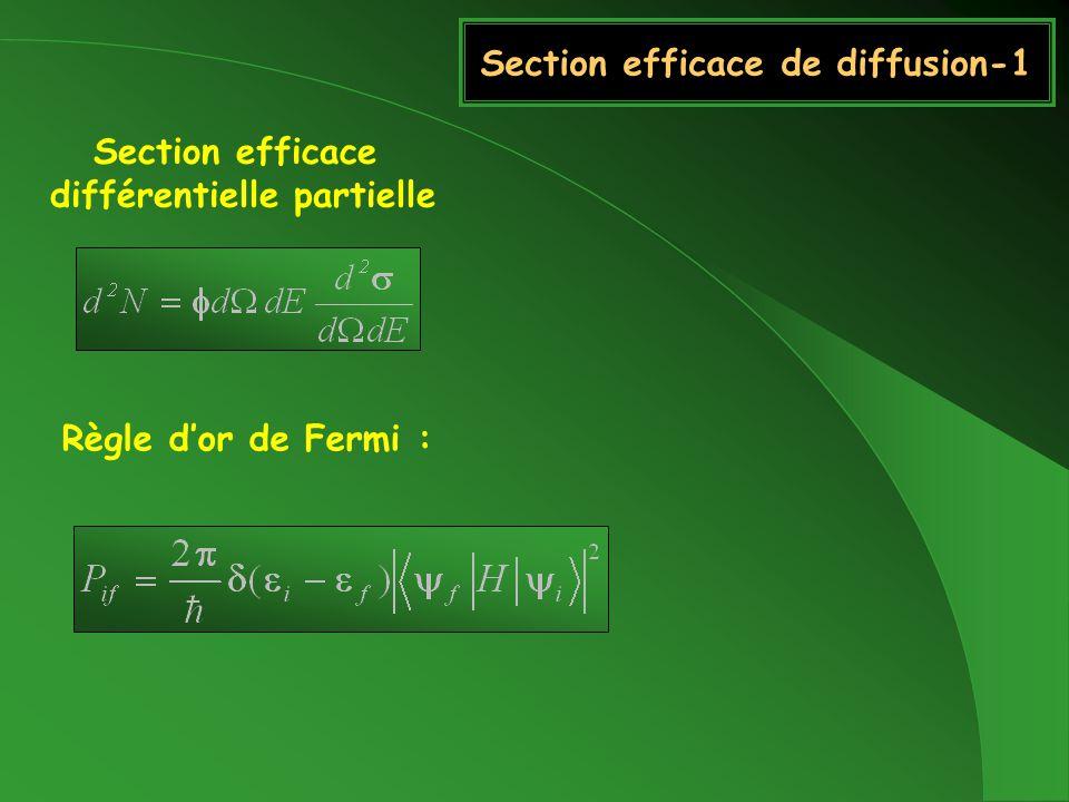 Section efficace de diffusion Formule générale RX-Neutron Conservation de lénergie Hamiltonien dinteraction Moyenne statistique (temporelle)
