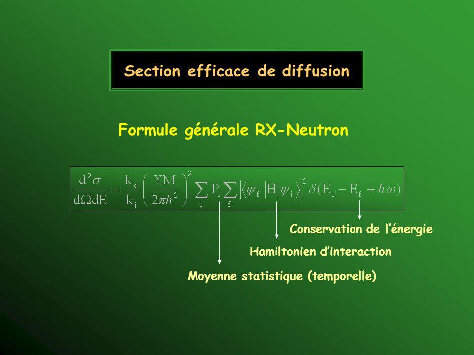 Pseudo-potentiel de Fermi Portée de linteraction forte ~ 10 -15 m V (r) varie sur des échelles de 10 -15 m e -iq.r sur des échelles de 10 -10 m Pseudo-potentiel de Fermi