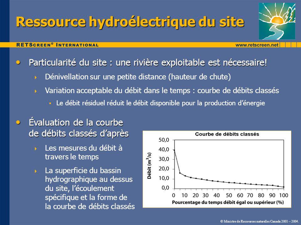 Ressource hydroélectrique du site Particularité du site : une rivière exploitable est nécessaire.