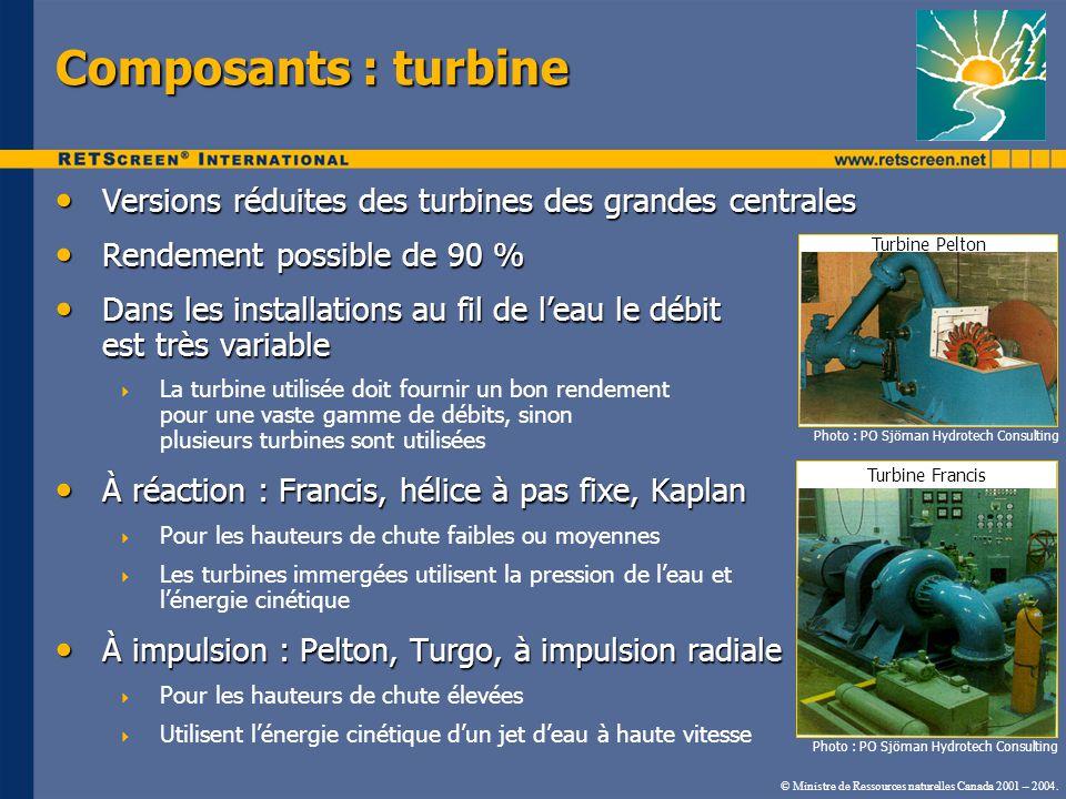 Méthode de calcul des coûts par formules Méthode de calcul des coûts par formules Une comparaison démontre que les coûts sont à 11 % près de ceux évalués par la méthode de calcul des coûts détaillée de RETScreen ®, pour un projet de 6 MW à Terre-Neuve Exemple : validation du modèle RETScreen ® pour les projets de petite centrale hydroélectrique Rendement dune turbine Rendement dune turbine Comparaison avec les données mesurées par le manufacturier pour une turbine Francis de 7 MW de Alsthom Puissance installée et fournie Puissance installée et fournie Comparaison des données avec HydrA, pour un site en Écosse Les résultats des mesures et de la simulation sont à 6,5 % près © Ministre de Ressources naturelles Canada 2001 – 2004.