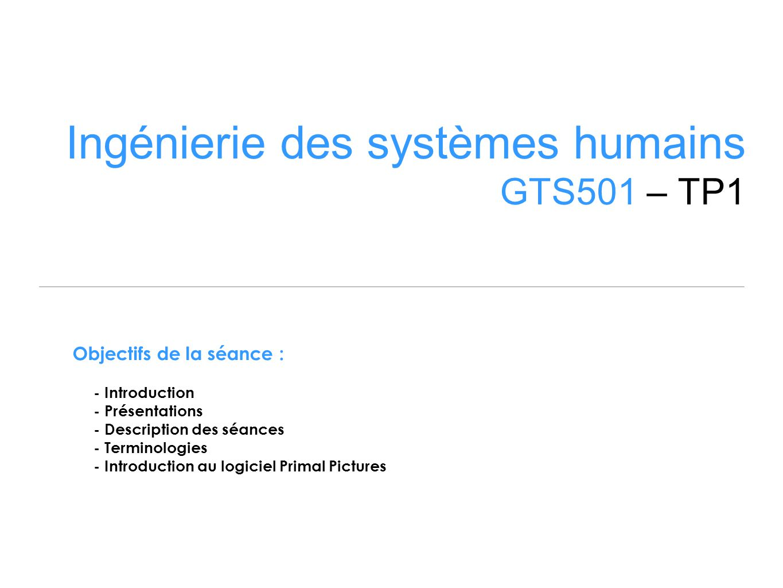 Ingénierie des systèmes humains GTS501 – TP1 Objectifs de la séance : - Introduction - Présentations - Description des séances - Terminologies - Introduction au logiciel Primal Pictures