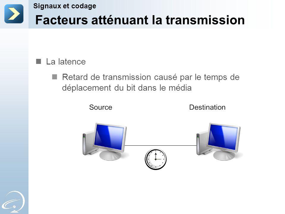 Facteurs atténuant la transmission Signaux et codage La latence Retard de transmission causé par le temps de déplacement du bit dans le média