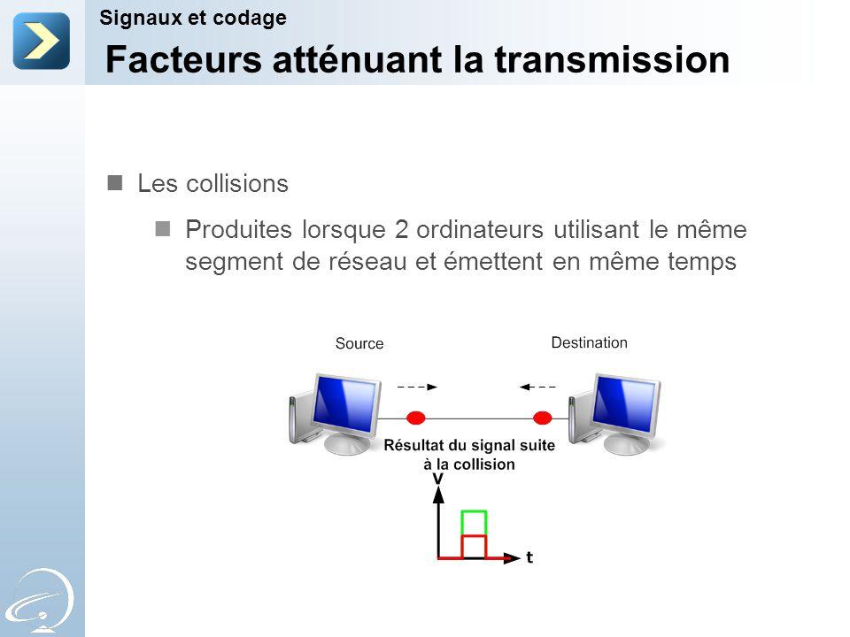 Facteurs atténuant la transmission Signaux et codage Les collisions Produites lorsque 2 ordinateurs utilisant le même segment de réseau et émettent en
