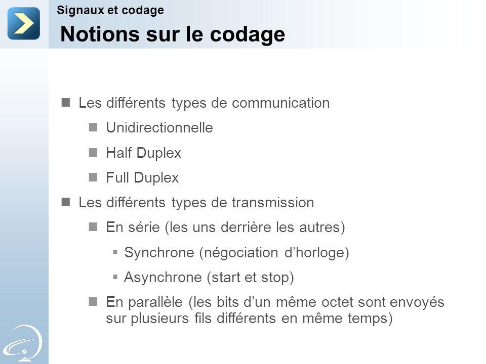 Notions sur le codage Signaux et codage Les différents types de communication Unidirectionnelle Half Duplex Full Duplex Les différents types de transm