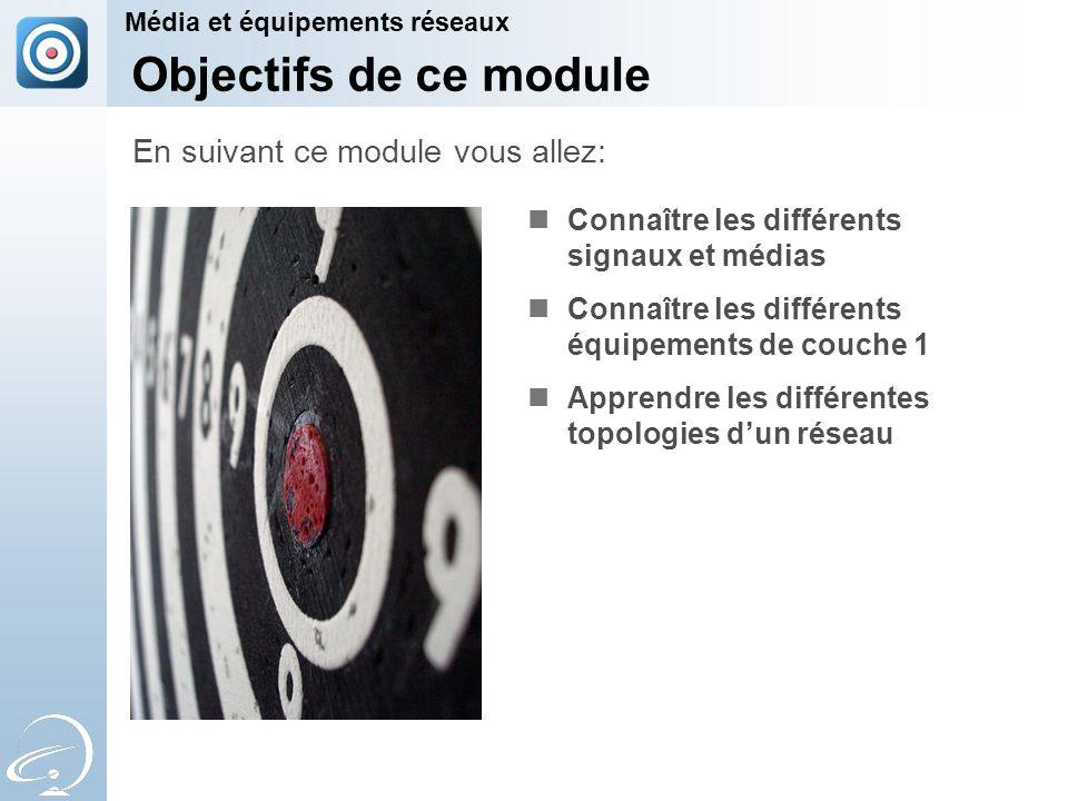 Plan du module Voici les parties que nous allons aborder: Média et équipements réseaux Signaux et codage Types de média Les équipements de couche 1 Les topologies