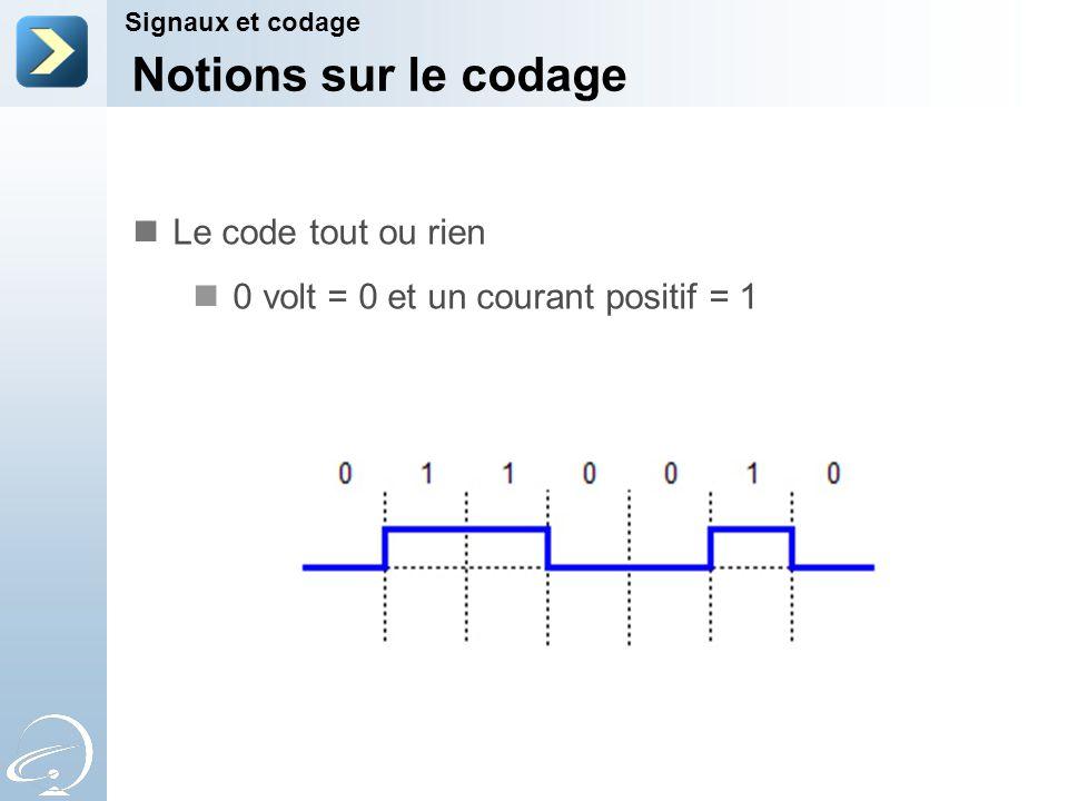 Notions sur le codage Signaux et codage Le code tout ou rien 0 volt = 0 et un courant positif = 1