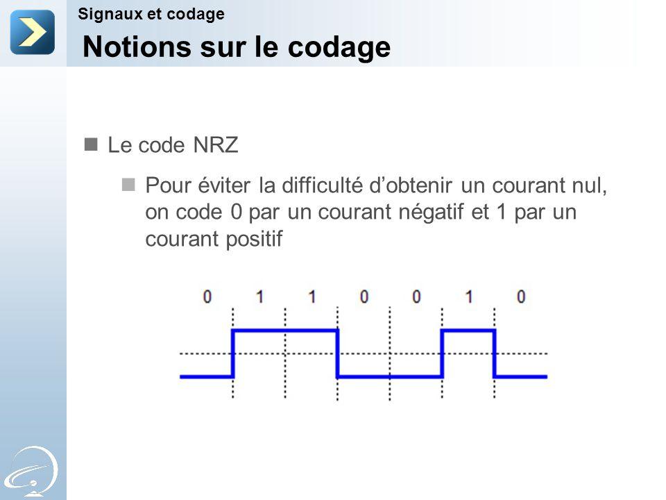 Notions sur le codage Signaux et codage Le code NRZ Pour éviter la difficulté dobtenir un courant nul, on code 0 par un courant négatif et 1 par un co