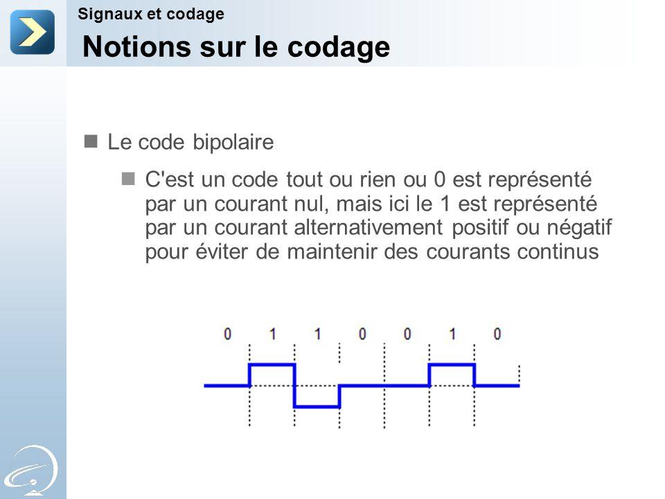 Notions sur le codage Signaux et codage Le code bipolaire C'est un code tout ou rien ou 0 est représenté par un courant nul, mais ici le 1 est représe