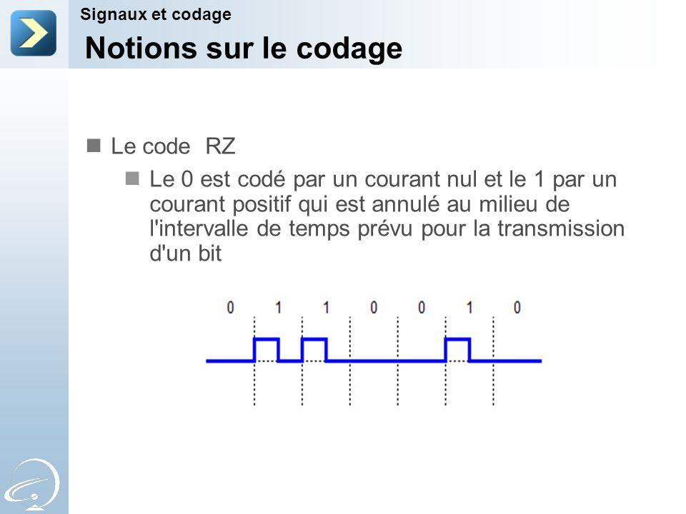 Notions sur le codage Signaux et codage Le code RZ Le 0 est codé par un courant nul et le 1 par un courant positif qui est annulé au milieu de l'inter