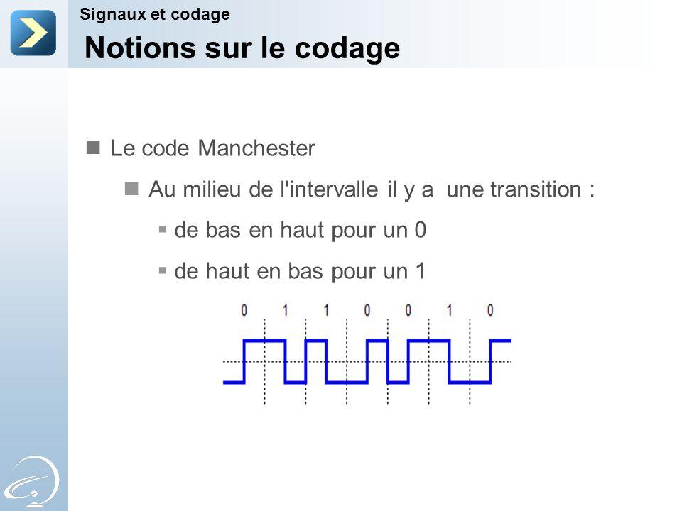 Notions sur le codage Signaux et codage Le code Manchester Au milieu de l'intervalle il y a une transition : de bas en haut pour un 0 de haut en bas p