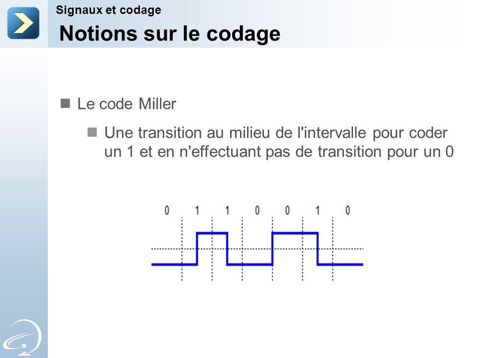 Notions sur le codage Signaux et codage Le code Miller Une transition au milieu de l'intervalle pour coder un 1 et en n'effectuant pas de transition p