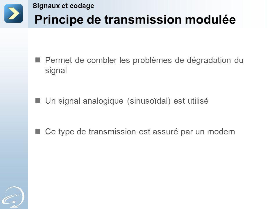 Principe de transmission modulée Signaux et codage Permet de combler les problèmes de dégradation du signal Un signal analogique (sinusoïdal) est util