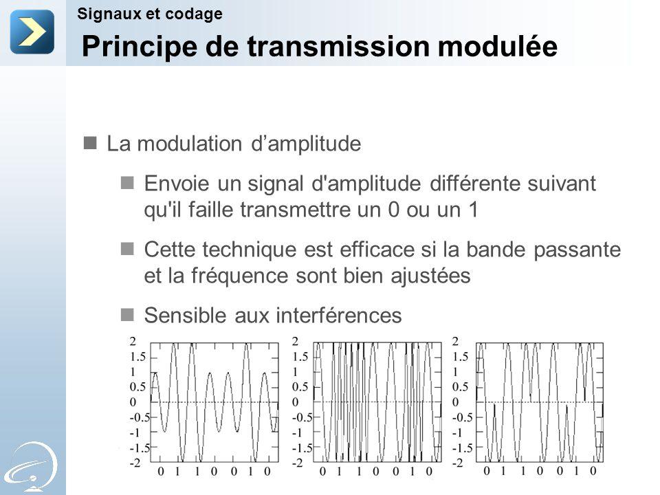 Principe de transmission modulée Signaux et codage La modulation damplitude Envoie un signal d'amplitude différente suivant qu'il faille transmettre u