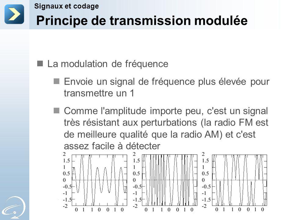 Principe de transmission modulée Signaux et codage La modulation de fréquence Envoie un signal de fréquence plus élevée pour transmettre un 1 Comme l'