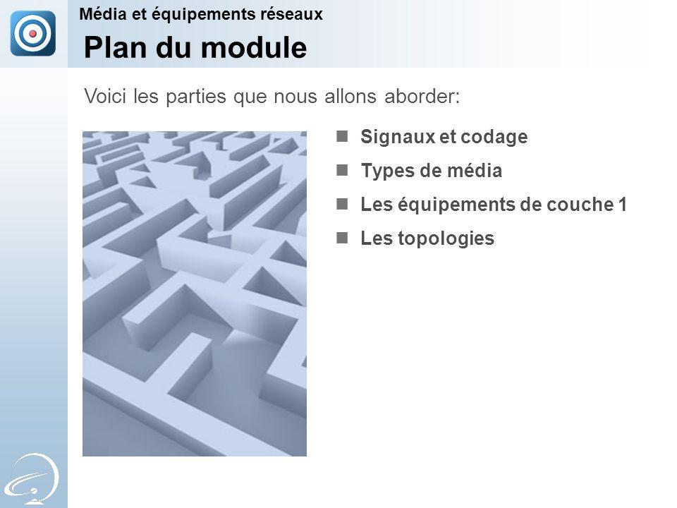Plan du module Voici les parties que nous allons aborder: Média et équipements réseaux Signaux et codage Types de média Les équipements de couche 1 Le