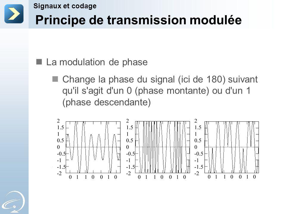 Principe de transmission modulée Signaux et codage La modulation de phase Change la phase du signal (ici de 180) suivant qu'il s'agit d'un 0 (phase mo