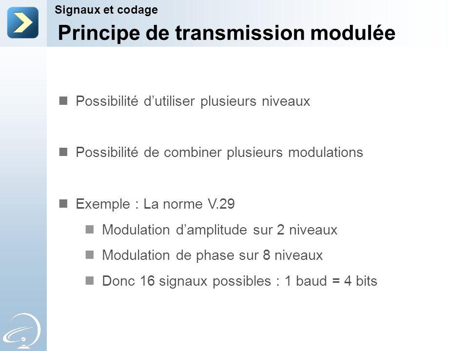 Principe de transmission modulée Signaux et codage Possibilité dutiliser plusieurs niveaux Possibilité de combiner plusieurs modulations Exemple : La