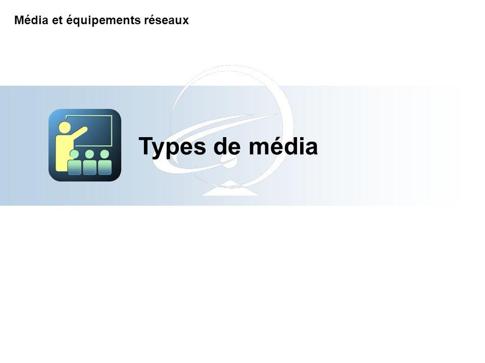 Types de média Média et équipements réseaux